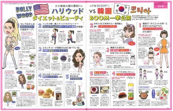 ビタブリッドCフェイスは韓国で流行
